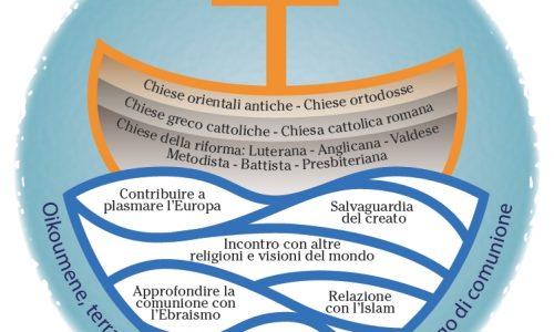 Ecumenismo / Il 31 ottobre prossimo Papa Francesco sarà a Lund, in Svezia