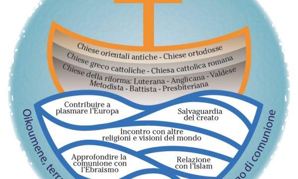 Rinnovare l'impegno ecumenico